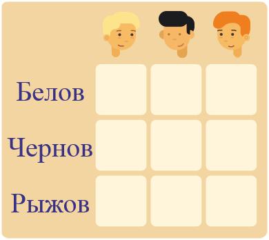 таблица к задаче про товарищей
