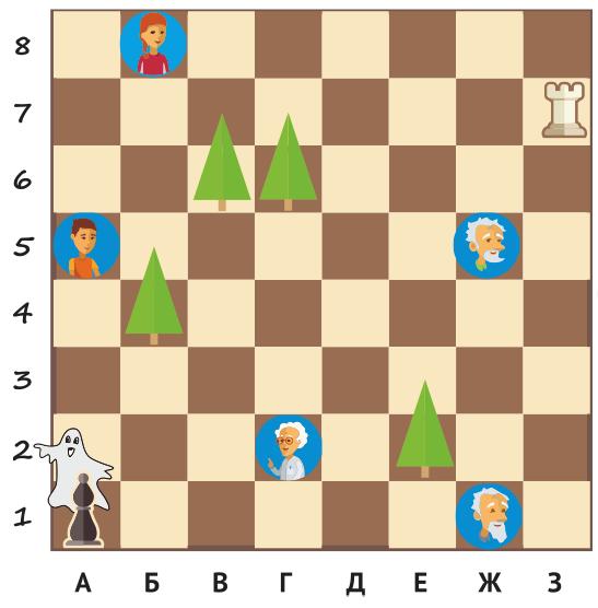 шахматная задача начального уровня со слоном