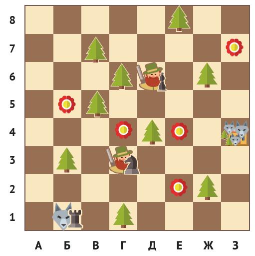 тактическая шахматная задача на осторожность
