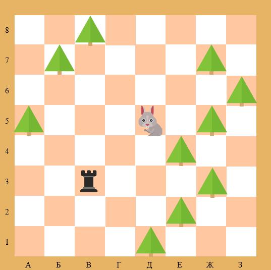 тактическая шахматная задача на защиту своих фигур