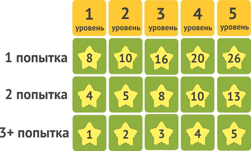 rezervnaya_kopiya_4325366346