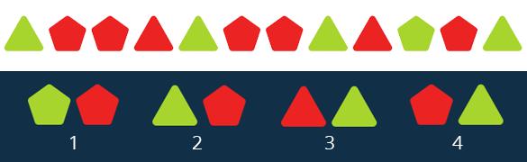 зображення до закономірності з кольорових фігур