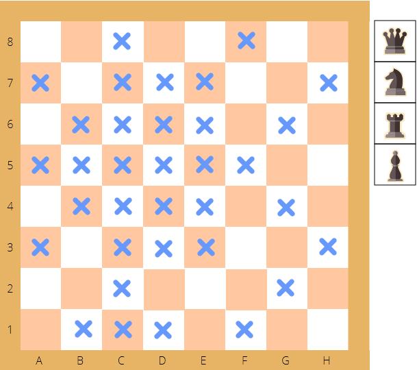 задача на шаховому полі