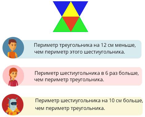 шестиугольник іутверждения 3 персонажей о сравнении периметров фигур