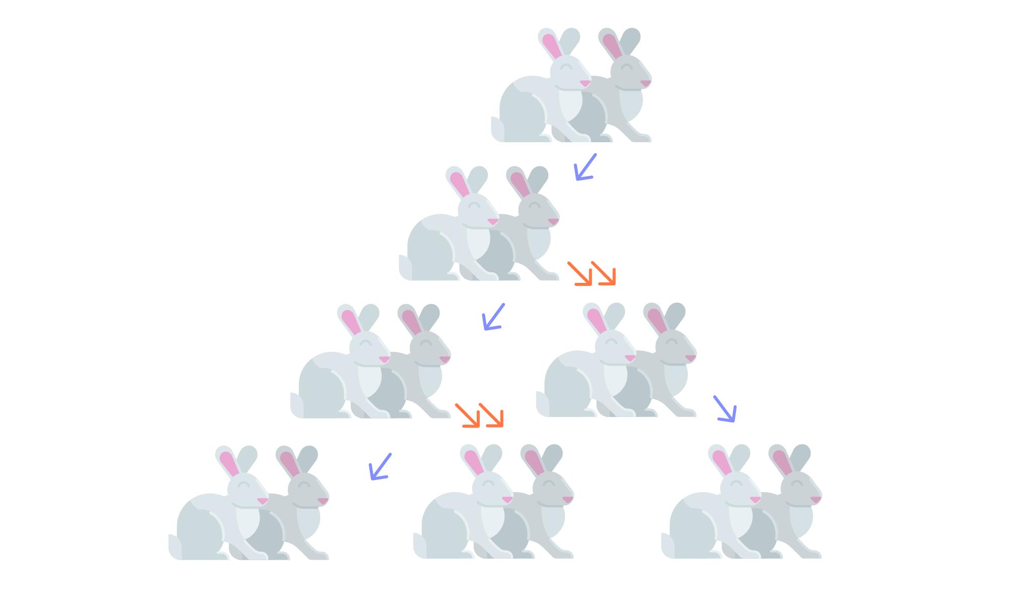 схематическая иллюстрация к задаче Фибоначчи о размножении кроликов