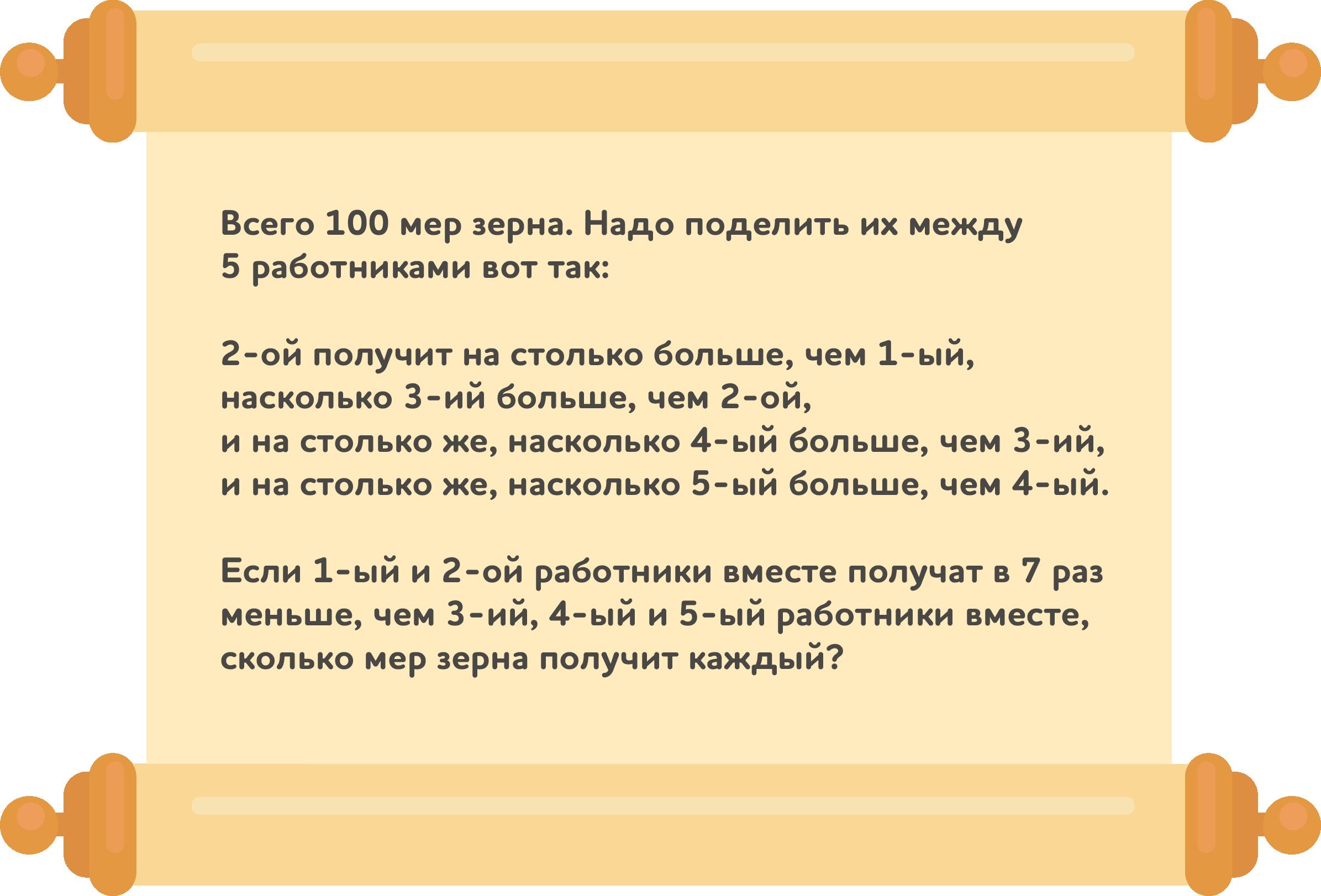 Папирус Ахмеса — иллюстрация с условиями задачи