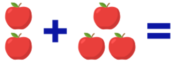 2 яблука + 3 яблука