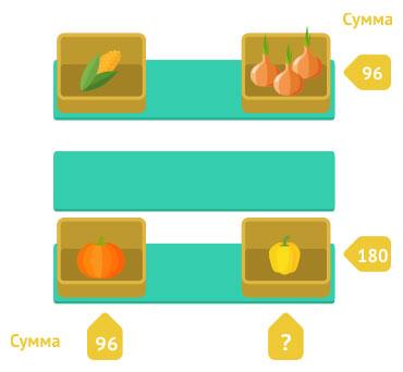 табличный матматический ребус про овощи